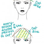 How to Cut Growing Out Bangs